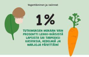vegennys